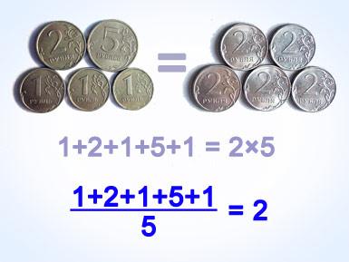 среднее арифметическое