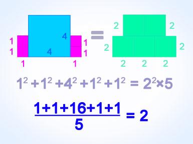 среднее квадратическое