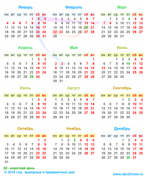 12 ноября православный календарь