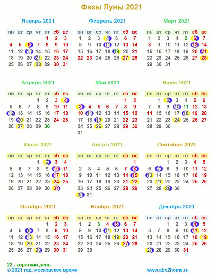 Календарь лунных фаз: фазы Луны в 2021 году, мини