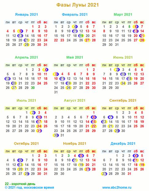 Лунный календарь 2021. Фазы Луны. Значек.