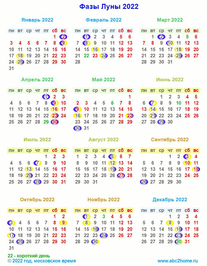 Календарь лунных фаз: фазы Луны в 2022 году, мини
