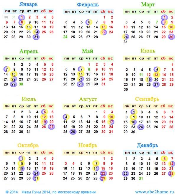 Лунный календарь на 2014 год. Фазы Луны