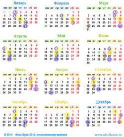 Лунный календарь 2014. Фазы Луны. Значек.