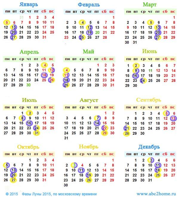 Лунный календарь на 2015 год. Фазы Луны