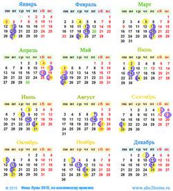 Лунный календарь 2015. Фазы Луны. Значек.