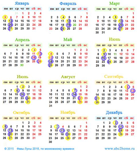 Календарь лунных фаз: фазы Луны в 2015 году, мини