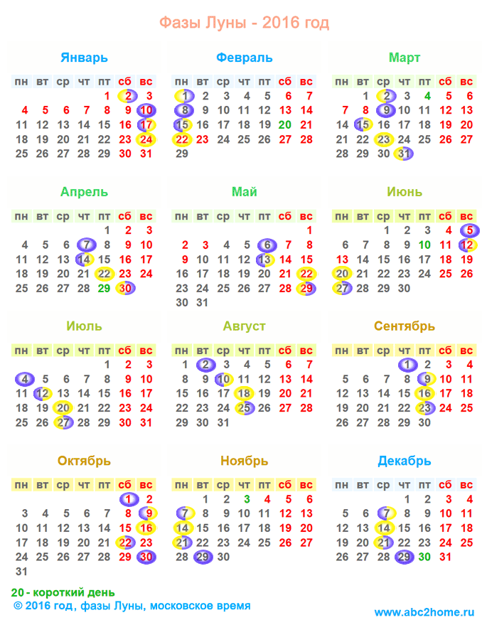 Лунный календарь на 2016 год. Фазы Луны