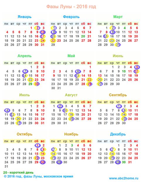 Лунный календарь 2016. Фазы Луны. Значек.