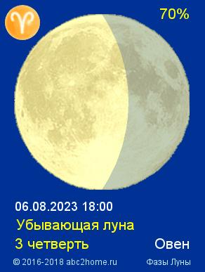 Луна Сегодня, Луна в сей Час