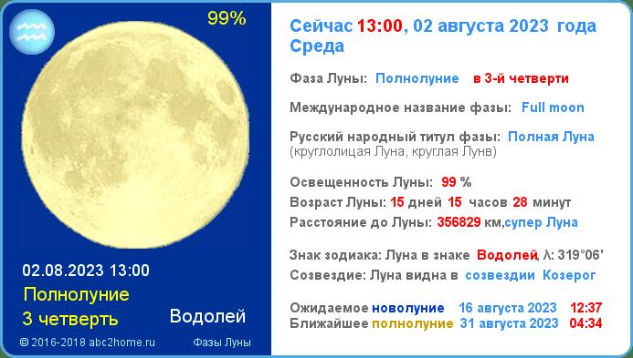 Луна в сей День, Луна в сей Час
