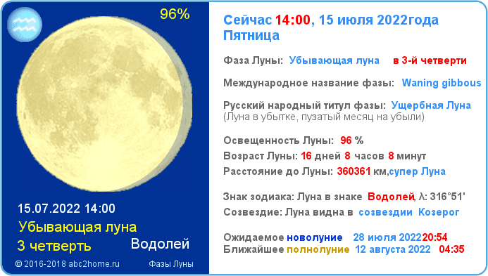 Луна сегодня, луна сейчас