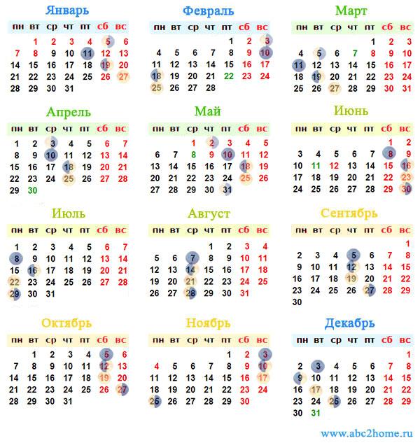 Лунный календарь на 2013 год. Фазы Луны