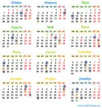 Лунный календарь 2013. Фазы Луны. Значек.