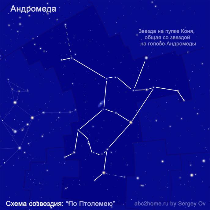 Схема созвездия Андромеды по Птолемею