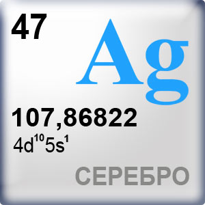 Ag - Argentum. Серебро