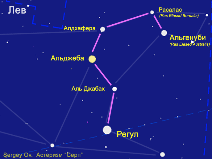 asterizm-serp-lev.png