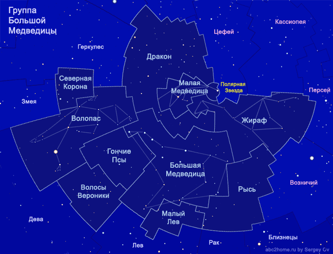 Big Dipper family of Constellations