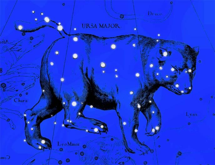 Созвездие Большая Медведица. Коллаж по атласу Яна Гевелия