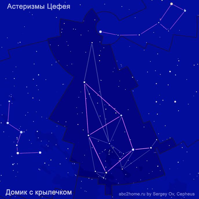 Домик с крылечком, астеризм, Цефей