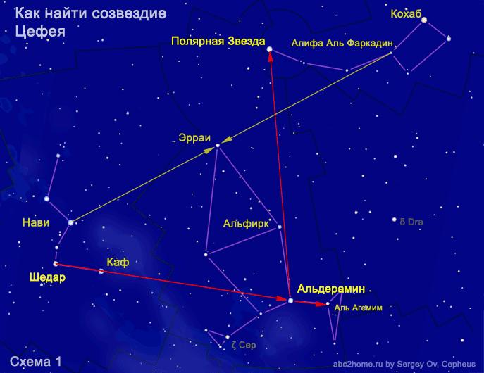 Как найти созвездие Цефея от Кассиопеи