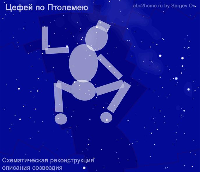 Схематическая реконструкция описания созвездия Цефея Птолемеем