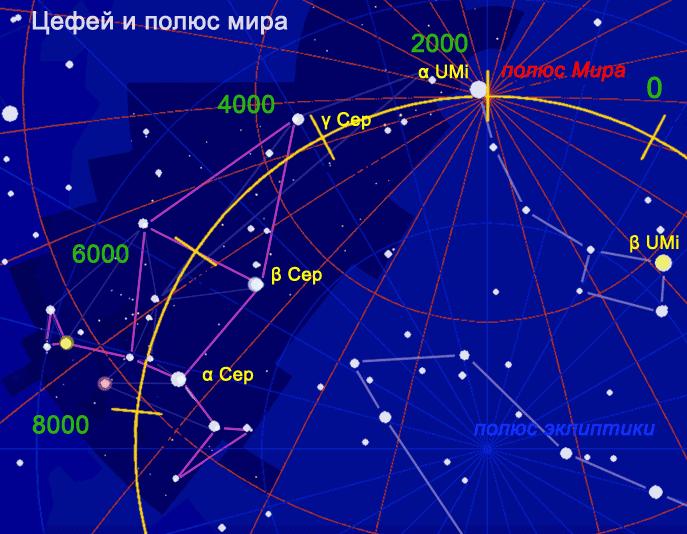 Угловой размер Cозвездие Цефей - полярное созвездие