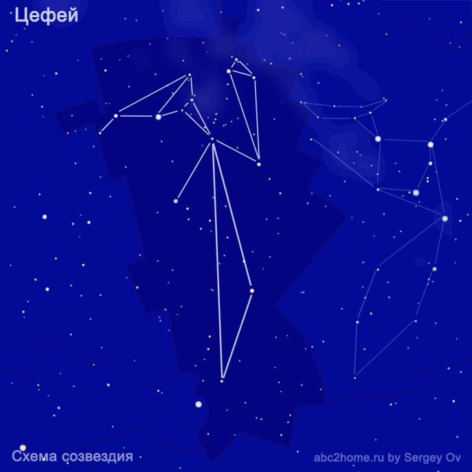Схема созвездия Цефей. Царь Кефей