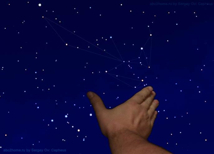 Угловой размер созвездия Цефей