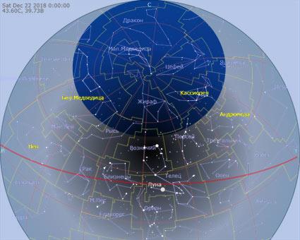 circumpolar_stars_circle_sochi.jpg