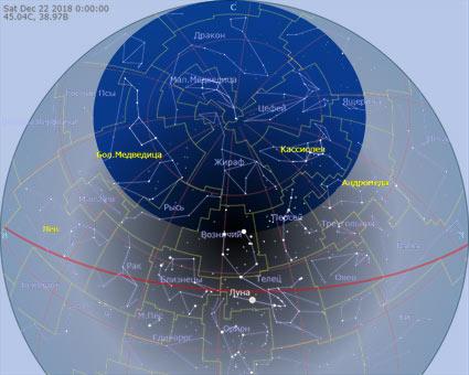 область незаходящих звезд, в небе Краснодара