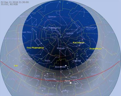 область незаходящих звезд, в небе сочи