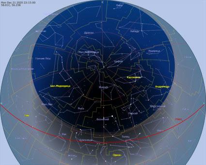 область незаходящих звезд, в небе Перми