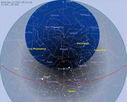 область незаходящих звезд, в небе Воронежа