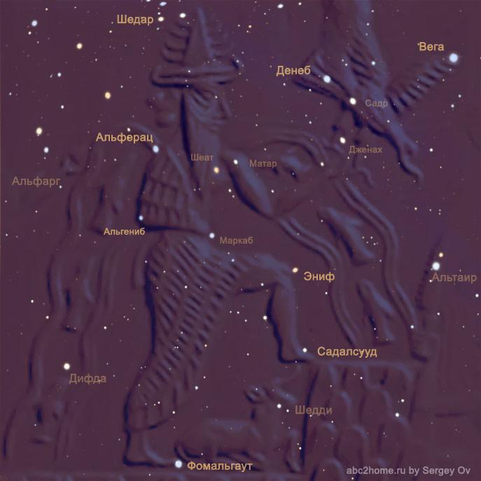 звезды и изображения Великана Энки, Козы-Рыбы и птицы Имдугут