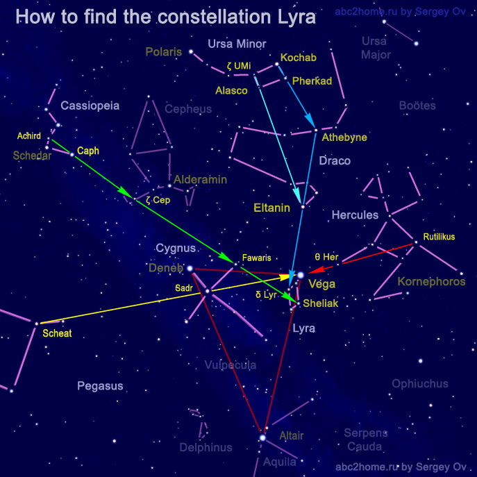 How to find the constellation Lyra, figure: 19.Lyr.