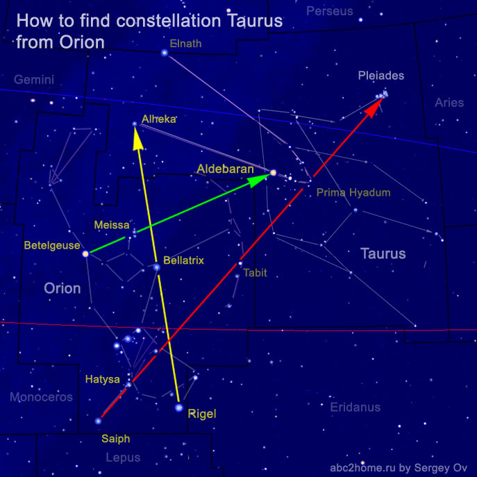 How to find the constellation Taurus from Orion, fig.  15.Tau