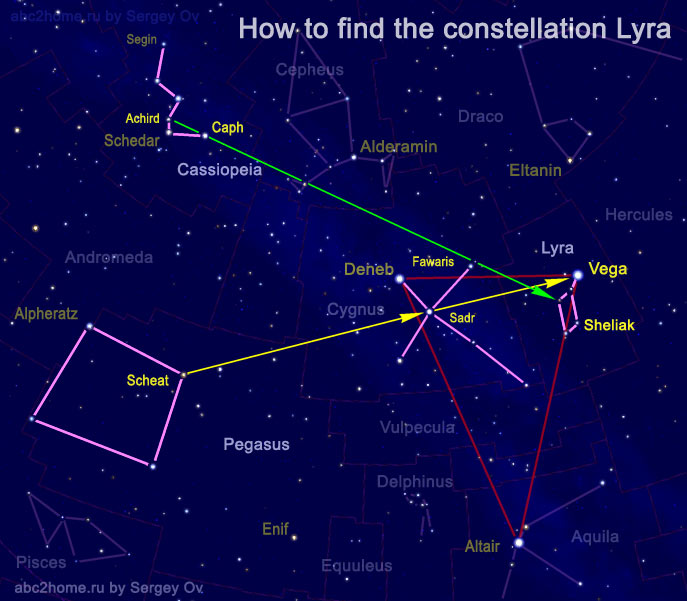 how to find the constellation Lyra using the stars of the constellations Cassiopeia, Pegasus and Cygnus