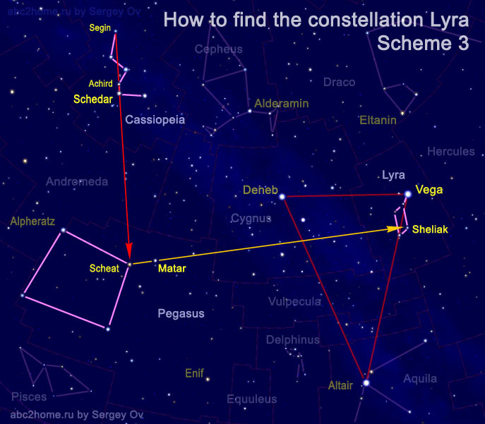 how to find the constellation Lyra from Cassiopeia