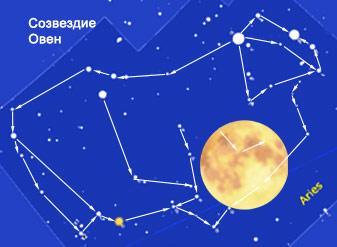 i-luna_znak_oven.jpg