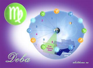 i-znak-zodiaka-deva.jpg