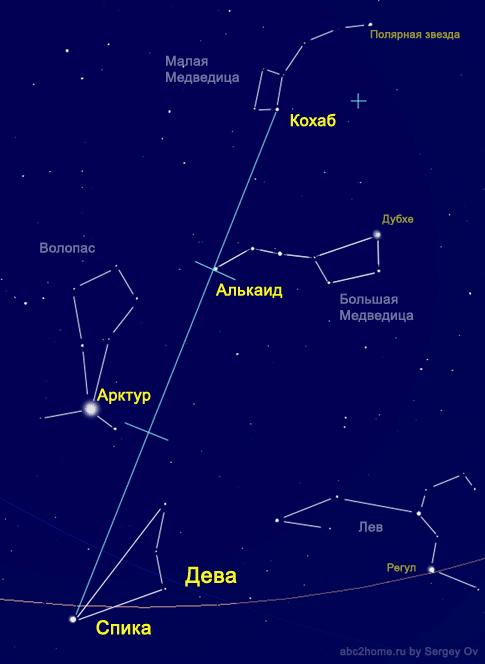 Созвездие Дева - как найти