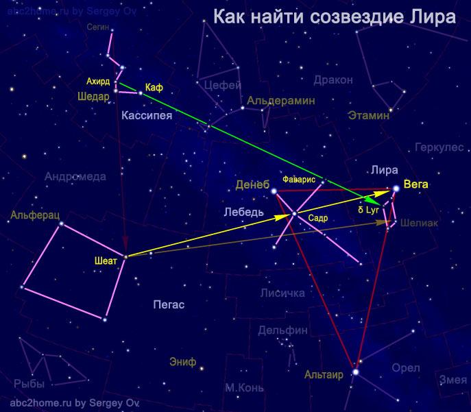 Как найти созвездие Лира с помощью звезд созвездий Кассиопея, Пегас и Лебедь