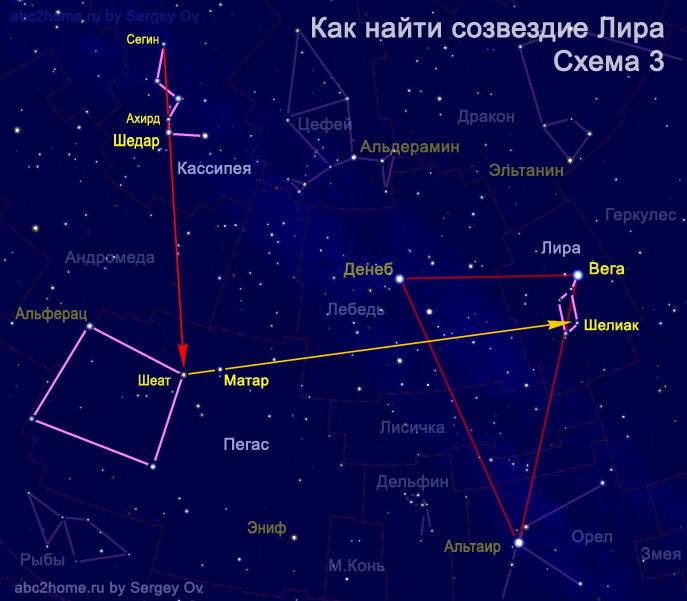 Как найти созвездие Лира от Кассиопеи
