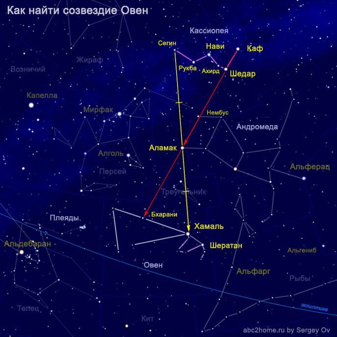 How to find the constellation Aries