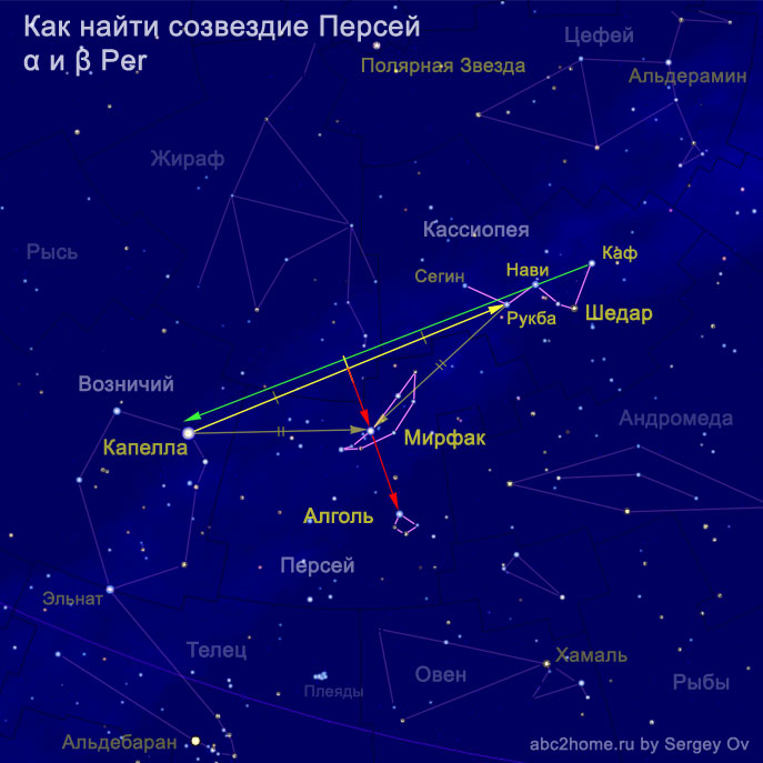 How to find the constellation Perseus, its brightest stars