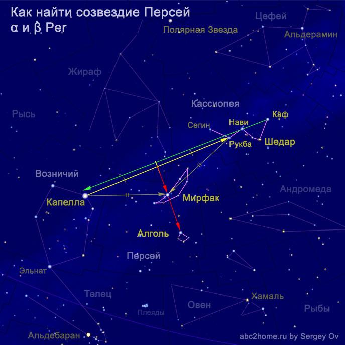 Как найти созвездие Персей
