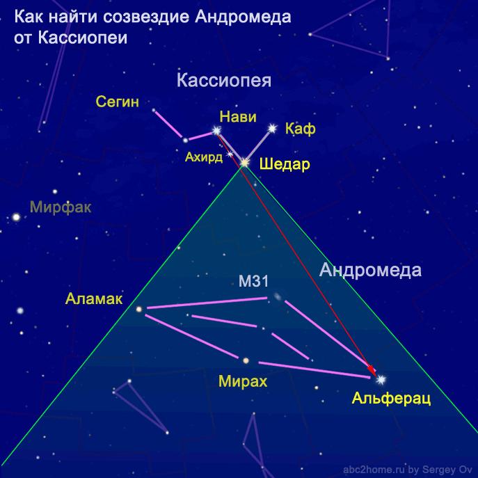 Как найти созвездие Андромеды от Кассиопеи