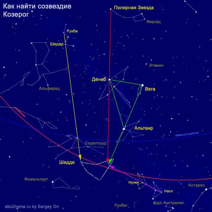 Как найти созвездие Козерогa