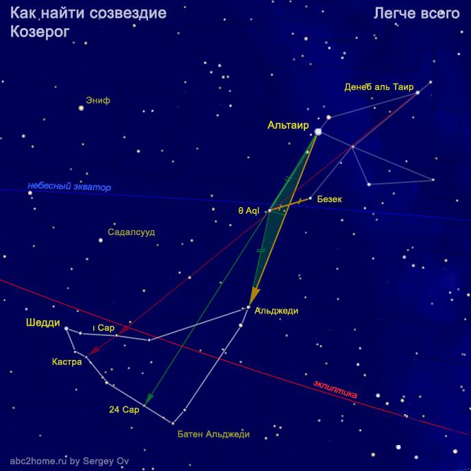 Как найти созвездие Козерога от созвездия Орла
